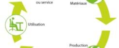 Economie-circulaire-300x288